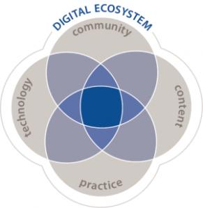 sustainability_diagram_mono3-300x309
